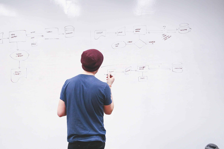 social enterprise design thinking
